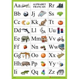 Табло с френската азбука